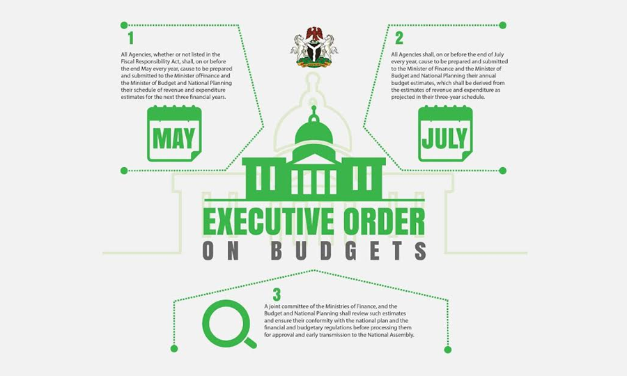 Acting President signs three Executive Order on Budgets